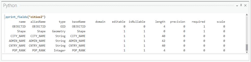 python xml to pdf converter