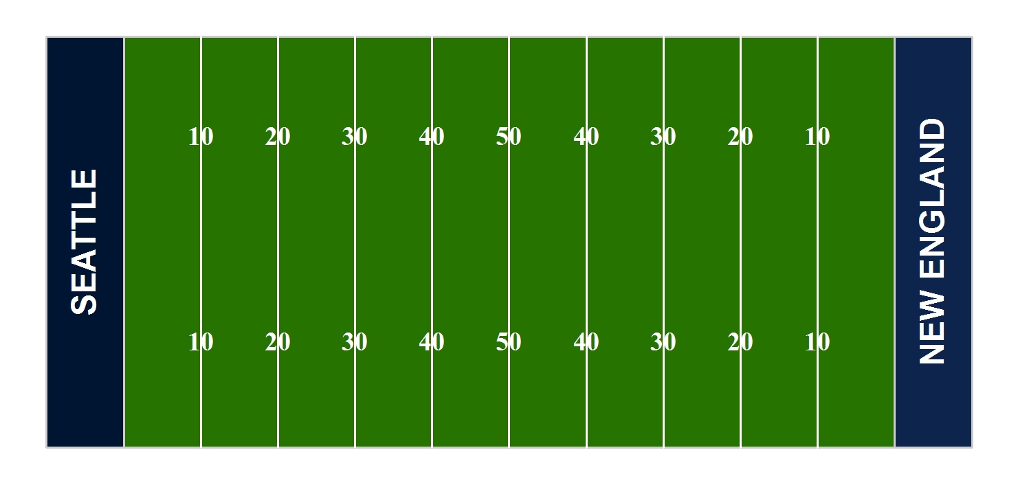 Mapping nfl drive charts arcpy caf